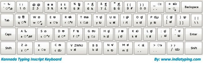 Download Kannada Keyboard | Kannada Keyboard and Typing
